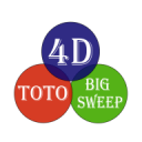 SG 4D, Toto, Big Sweep 1.8.8